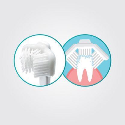 The 3-sided Brush Head cleans all teeth surfaces in one pass.